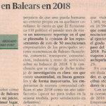 Bufete Antonio Font en anuario de El Económico